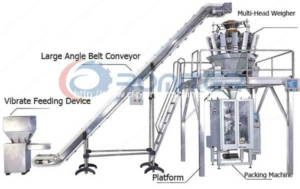 Potato-Onion-Net-Bag-Packing-Line